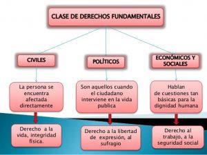 derechos-fundamentales-de-la-persona_abogados en jerez de la frontera_abogados dominguez lobato-3-638
