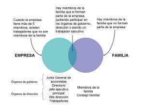 RelacionEmpresaFamilia abogados asesores en jerez de la frontera_asesores en jerez de la frontera_asesores juridicos en jerez de la frontera