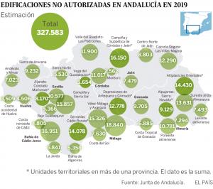 legalizacion de vivienas en andalucia-abogados en jerez de la frontera