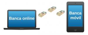 banca-online-vs-banca-móvil riesgos responsabilidad civil demandas en jerez