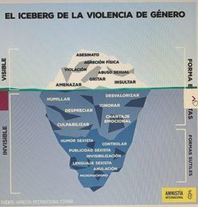 denuncias por violencia de genero_abogados en jerez de la frontera